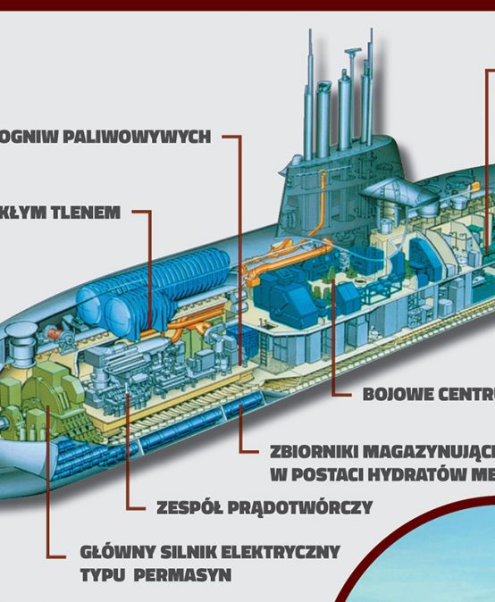 ANALYSIS: Poland's 'Orka' submarine program. Part 1. The HDW Class 212A/214 submarines – ThyssenKrupp Marine Systems