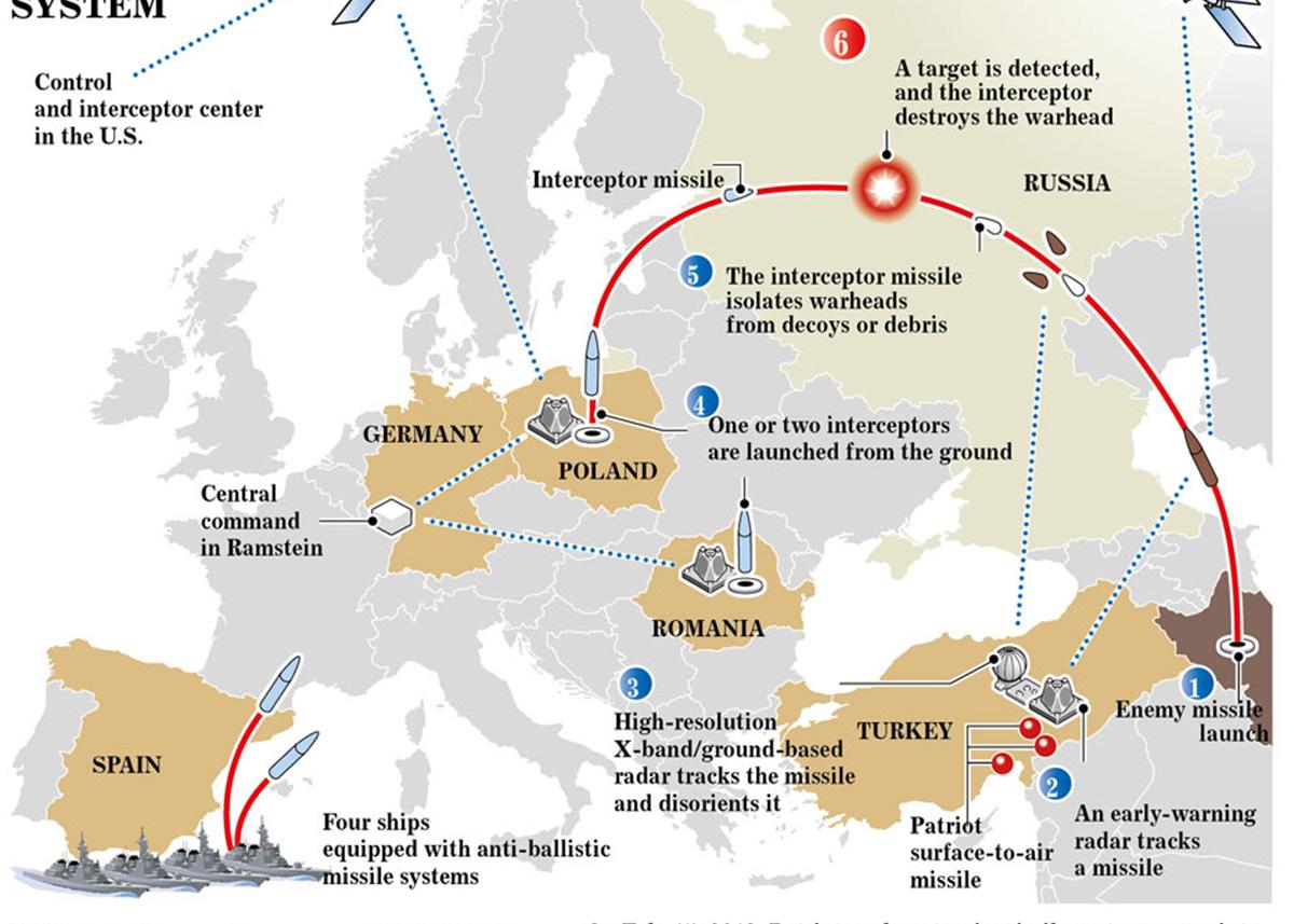 DEFENSE NEWS   Prezes FKP Zbigniew Pisarski oprzyszłości izagrożeniach dla europejskiej obrony przeciwrakietowej (EN)